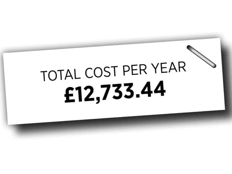 Yearly cost of keeping horse at full livery
