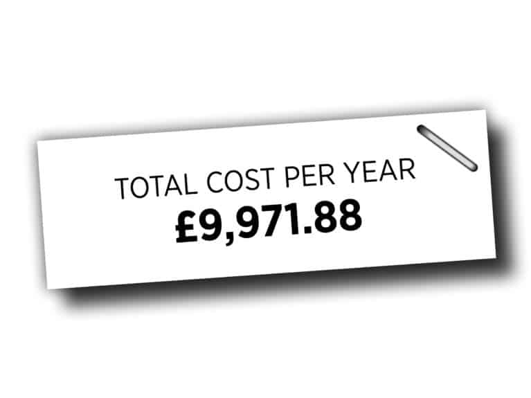 Yearly cost of keeping horse on part livery