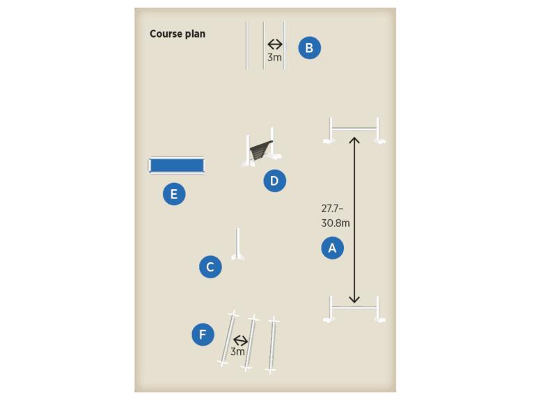 Diagram of a course plan