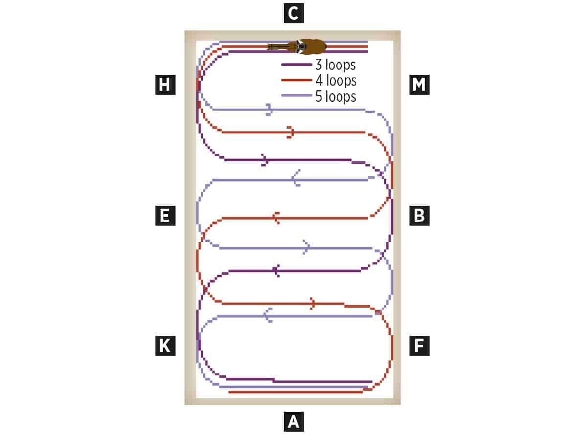Serpentine exercises diagram