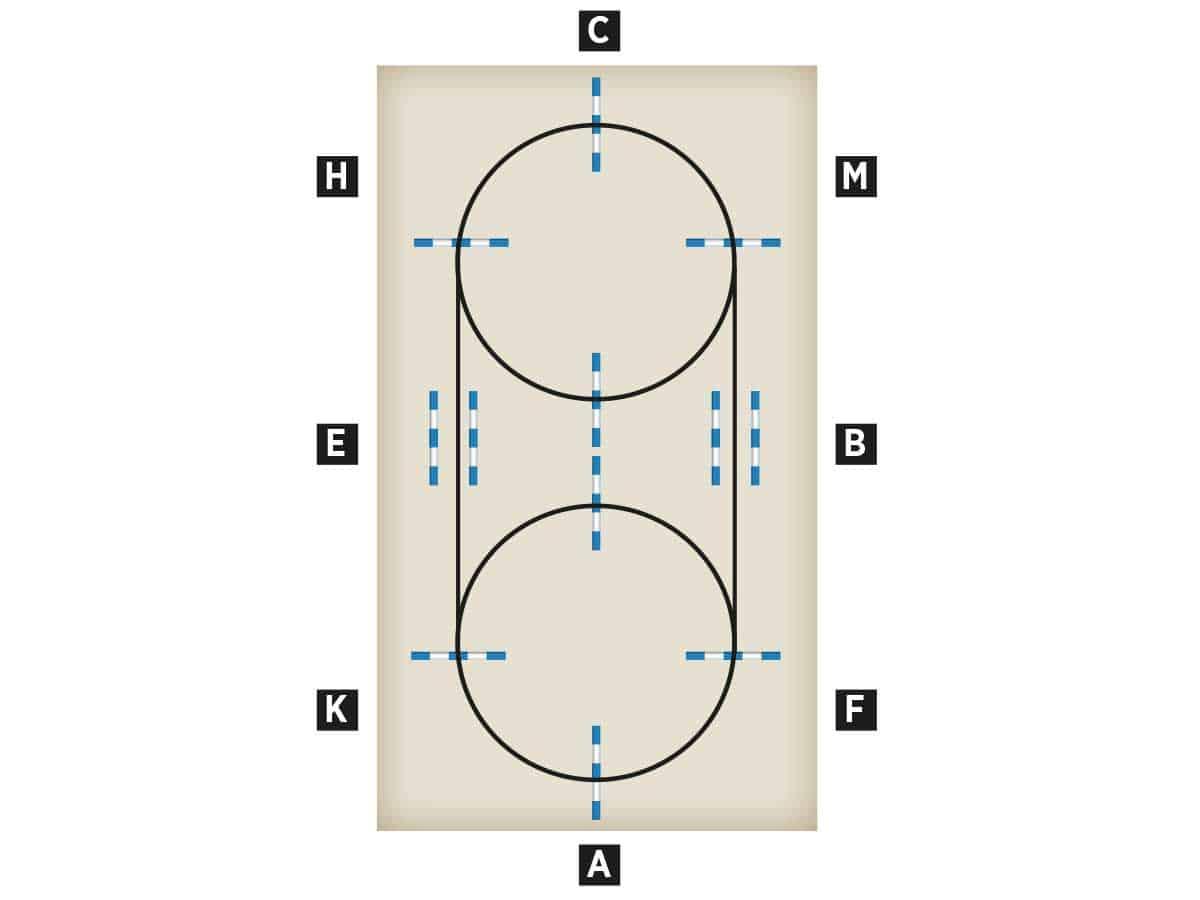 Polework exercise layout